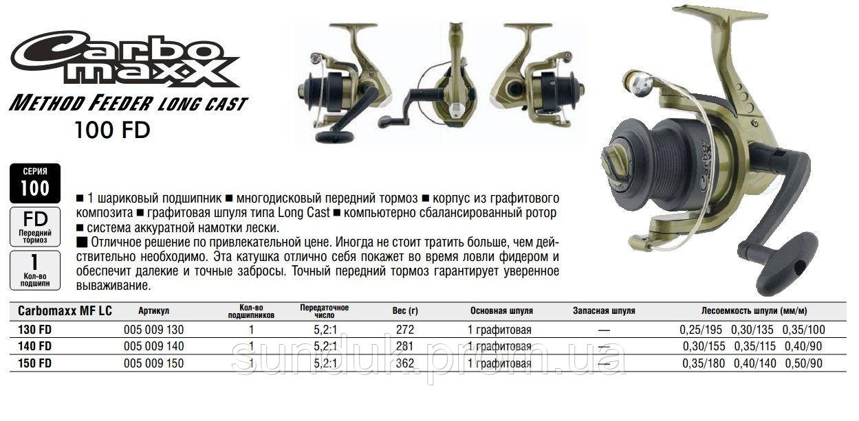 Катушка Carbomaxx MF Long Cast 150FD
