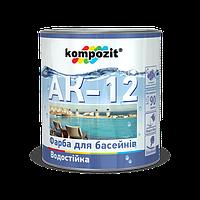 Краска для бассейнов Kompozit АК-12 2,8кг (Голубой)