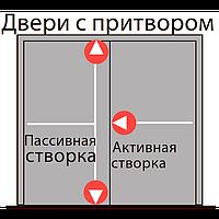 Комплект накладной антипаники Dorma, для вухстворочной двери