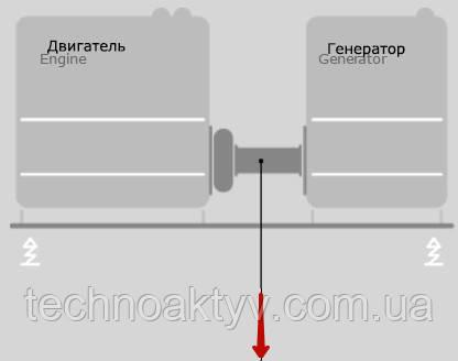 ДвигательГенератор CENTAMAX-HTC CENTAMAX-S CENTAX-SEC-B CENTAX-SEC-G CENTAX-SEC-L CENTAX-ТТ для ветрогенераторов