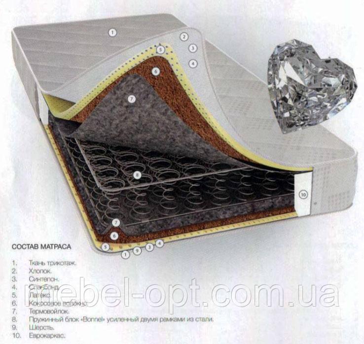 Матрас пружинный Алмаз New 90х200см с прослойкой латекса, чехол из жаккарда