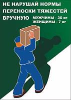 Плакат «Не нарушай нормы переноски тяжести: мужчины – 30 кг, женщины – 7 кг»