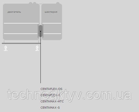 CENTAFLEX-DS CENTAFLEX-R CENTAMAX-HTC CENTAMAX-S