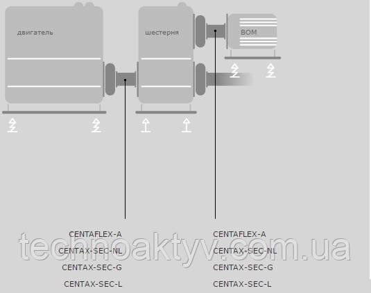 CENTAFLEX-A CENTAX-SEC-NL CENTAX-SEC-G CENTAX-SEC-L CENTAFLEX-A CENTAX-SEC-NL CENTAX-SEC-G CENTAX-SEC-L