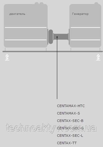 CENTAMAX-HTC CENTAMAX-S CENTAX-SEC-B CENTAX-SEC-G CENTAX-SEC-L CENTAX-TT