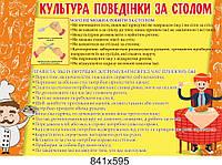 """Информационный стенд """"Культура поведения за столом"""""""