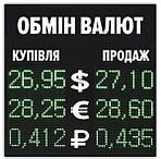 Новая модель табло курсов валют