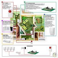 Автономная проводная сигнализация для квартиры