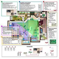 Пультовая беспроводная - Сигнализация для объекта социальной инфраструктуры - Сигнализация под ключ - Сигнализация