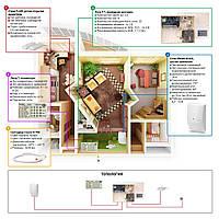 Пультовая проводная. Блокировка входной группы - Сигнализация для квартиры - Сигнализация под ключ - Сигнализа