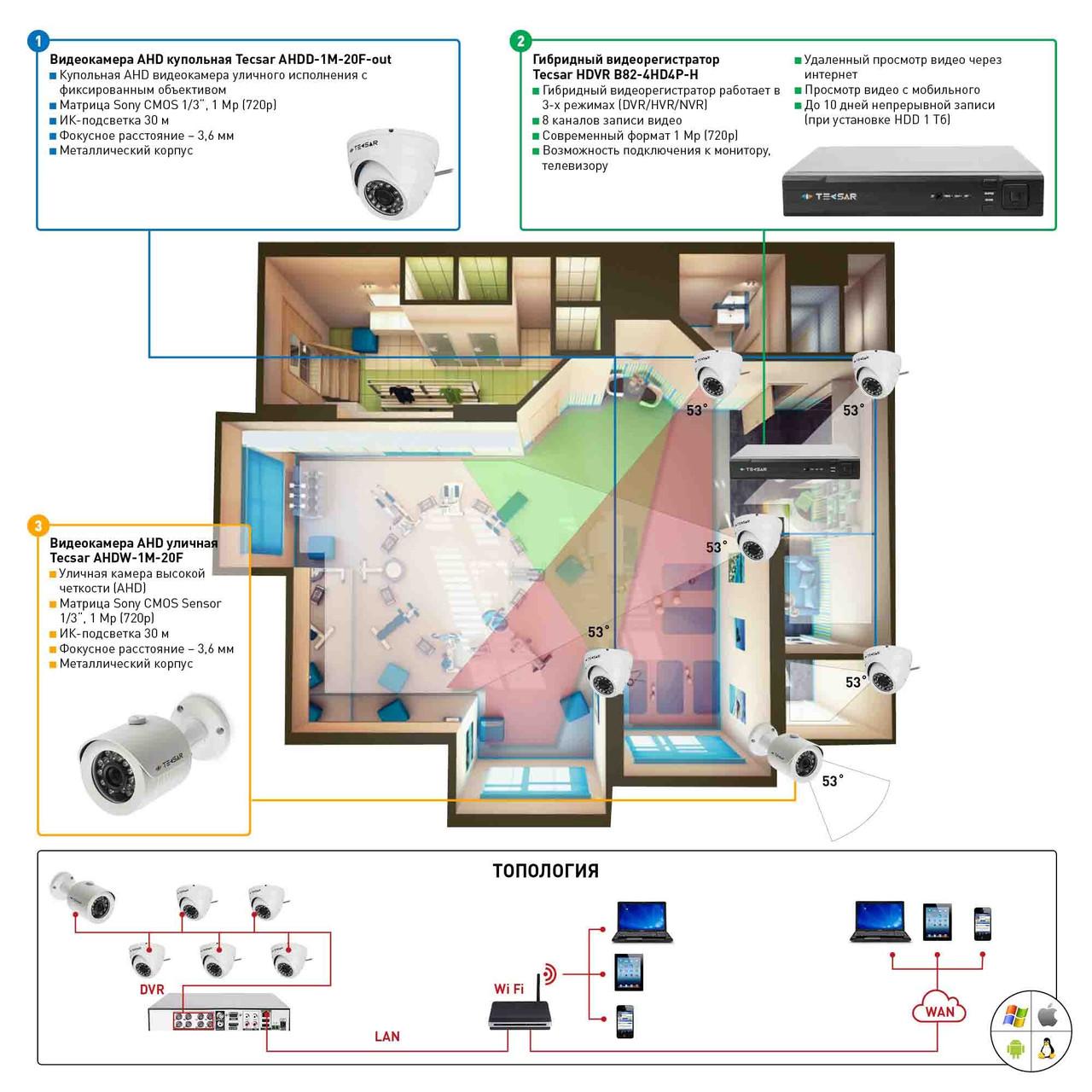 Видеонаблюдение AHD 1Мп 6 камер для соц. инфраструктуры - Видеонаблюдение для объекта социальной инфраструктур