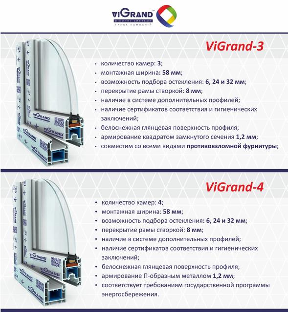 Металлопластиковые окна VIGRAND (3 кам, 4 кам)