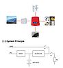 Гібридний інвертор LogicPower LP-GS-HSI 2000W 48v МРРТ PSW, фото 3