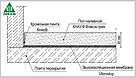 Шумоизоляция пола 5мм Вибростоп, фото 2
