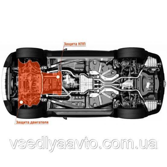 Защита картера для Jac N75, Jac N76, Mini Cooper (F56)