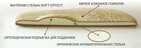 Детские ортопедические Босоножки Minimen р. 25, 26, 30, фото 2