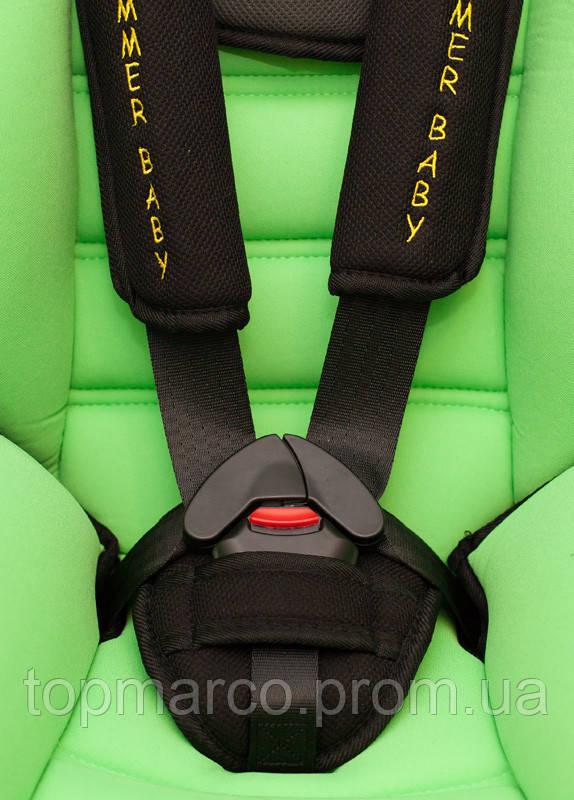Автокресло  Summer Bab  COSMO 9-36 кг 4