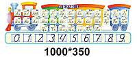Стенд для школи Алфавіт и шкала цифр у вигляді паровоза