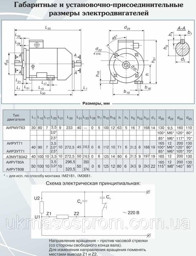 электродвигатель однофазный 0,75 кВт 1500 об/мин