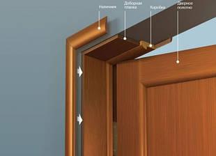 Комплектація дверей