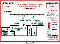 """Стенд по пожарной безопасности """"Эвакуация"""""""