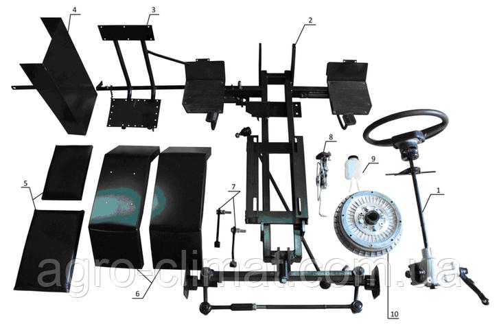 Набор для переоборудования мотоблока в минитрактор ТМ Премиум, фото 2