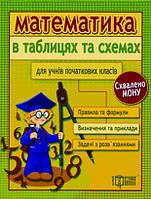 Таблиці та схеми для молодшої школи. Математика для учнів початкових класів (Схвалено МОНУ)