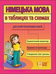 Таблицы и схемы для младшей школы. Немецкий язык для учеников начальных классов