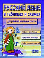 Таблицы и схемы для младшей школы. Русский язык для учеников начальных классов