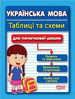 Таблицы и схемы для младшей школы. Украинский язык для учеников начальных классов