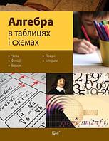 Таблиці та схеми. Алгебра в таблицях і схемах