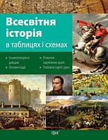Таблицы и схемы. Всемирная история в таблицах и схемах 10-11 кл
