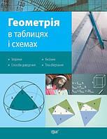 Таблицы и схемы. Геометрия в схемах и таблицах