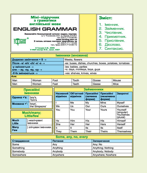 Мини-учебник. Грамматика английского языка