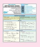 Мини-учебник. Органическая химия