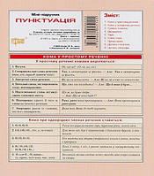 Мини-учебник. Украинский язык Пунктуация