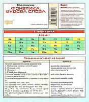 Міні-підручник  Українська мова Фонетика.