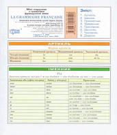 Мини учебник Грамматика французского языка