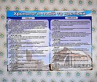 Виниловый плакат Чернобыль. Хронология событий и последствия аварии