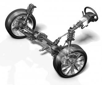 Рулевое упраление
