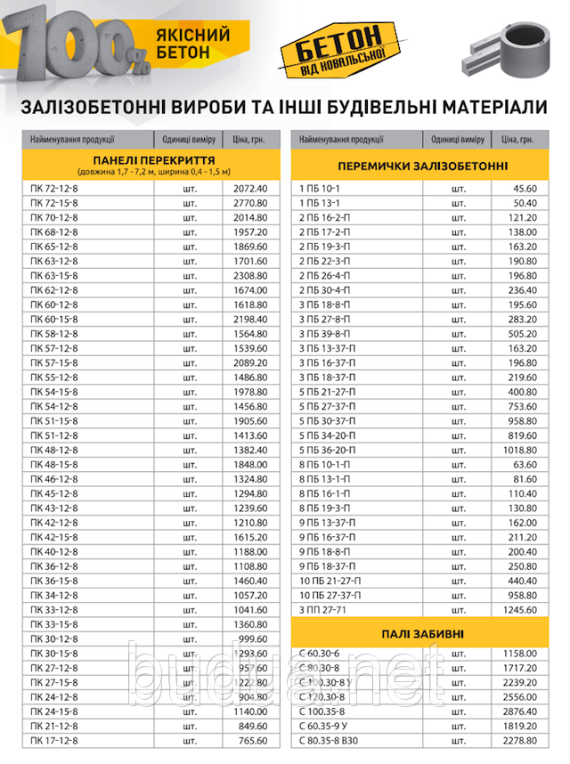 Прайс ЖБТ от Ковальской