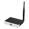 Роутер Wi-Fi NETIS WF 2411