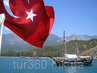 Турция. Общая информация