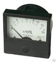 Амперметр Э8031