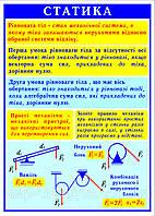 Стенды по Физике Статика