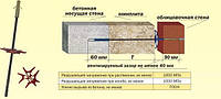 Гибкая связь Гален 6 мм для кирпичной кладки забивной
