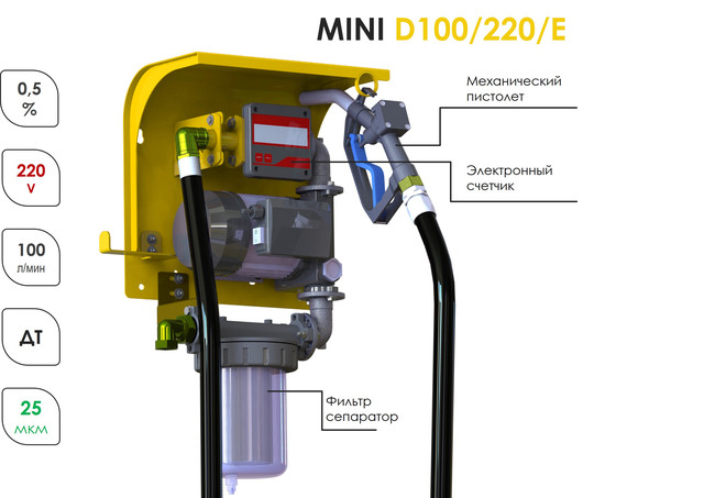 Топливораздаточная колонка MINI