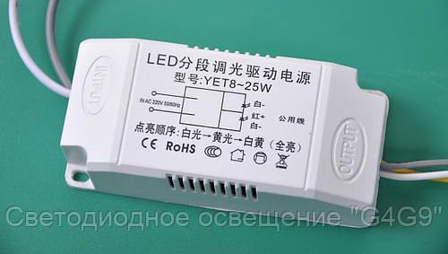 Драйвер для светодиодов LED (8-25)