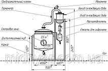 Установка для отримання ефірних олій на 500 л