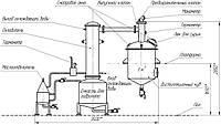 Установка для отримання ефірного масла 1000 л 1000 л